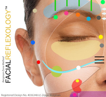 Facial Reflexology Image
